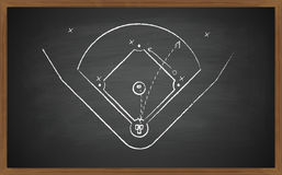 Corte do basebol a bordo Imagem de Stock Royalty Free