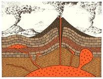 Corte transversal de un volcán Montañas grabadas estilo dibujado mano del vintage de la geología Cámara del cráter y del magma, c stock de ilustración