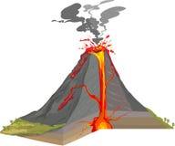 Corte transversal del volcán ilustración del vector