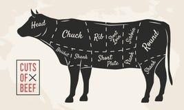Cortes de la carne Cortes de la carne de vaca Cartel del vintage para el restaurante o la carnicería Diagrama retro Ilustración d libre illustration