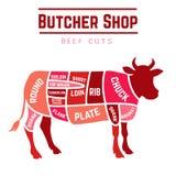 Cortes del diagrama de la carne de vaca Fotos de archivo libres de regalías