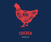 Cortes del pollo