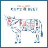 Cortes do vetor do azul vermelho do logotipo da vaca de carne no vintage branco do monograma ilustração stock