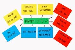 Cosas para el concepto feliz de la vida Imágenes de archivo libres de regalías