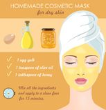 Cosmetic mask for dry skin Stock Photos