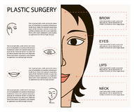 Cosmetic plastic facial surgery poster Stock Photography
