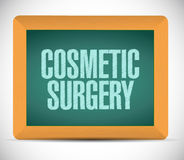 Cosmetic surgery board sign Royalty Free Stock Images