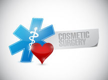Cosmetic surgery medical sign Royalty Free Stock Image