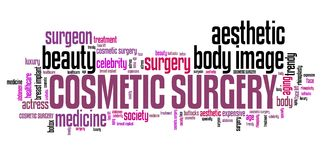 Cosmetic surgery. Treatment - beauty improvement. Word cloud concept Royalty Free Stock Photography