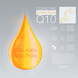 Cosmetics solution.  Supreme collagen oil drop essence with DNA helix. Royalty Free Stock Photo