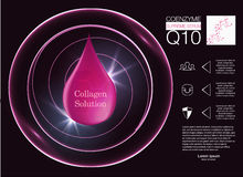 Cosmetics solution.  Supreme collagen oil drop essence with DNA helix. Royalty Free Stock Photos