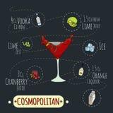 Cosmopolitan Stock Photography