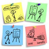 Cost benefit analysis on a colorful notes Royalty Free Stock Image
