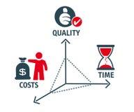 Cost-benefit analysis Stock Image