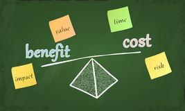 Cost benefit balance. Concept sketched on a chalkboard Stock Photography