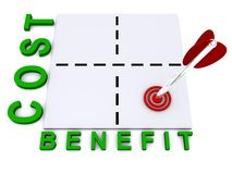 Cost benefit Stock Images