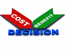 Cost benefits decision. Costs and benefits leading to decision in any business scenario, concept of business financial decision making Stock Photography