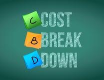 Cost break down post memo chalkboard sign Stock Photos