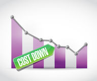 Cost down business graph illustration Royalty Free Stock Photo