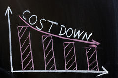 Cost down chart. Chalk drawing - Cost down chart Stock Photography