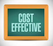 Cost effective board sign concept Stock Photography