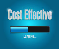 Cost effective loading bar sign concept Stock Image