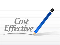 Cost effective message sign concept Stock Photo