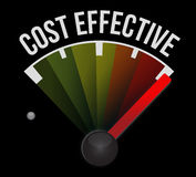 Cost effective meter sign concept Stock Photography