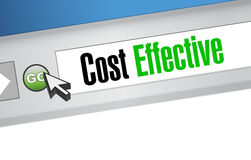 Cost effective online management sign concept Royalty Free Stock Photo