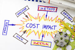 Cost impact. Abstract sketch with engineering tools Stock Image