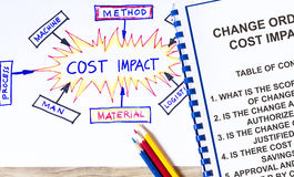 Cost impact concept. Change order cost impact concept- many uses in the il and gas industry Stock Photo