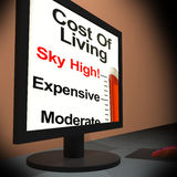 Cost Of Living On Monitor Showing Budget Royalty Free Stock Images