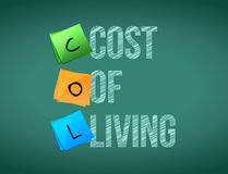 Cost of living post memo chalkboard sign Royalty Free Stock Image