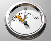 Cost of petrol Royalty Free Stock Images