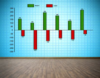 Cost and profit chart. On blue plasma tv wall in room Stock Photo