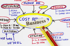 Cost reduction. Abstract - sketch with pencil and business cutout background Stock Image