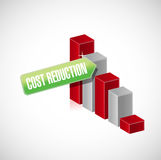 Cost reduction business graph illustration design Royalty Free Stock Photo