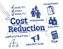 Cost reduction concept Stock Photography