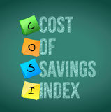 Cost of savings index post memo chalkboard sign Royalty Free Stock Photo