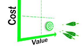 Cost value chart arrow target Stock Images