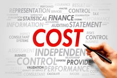 COST word cloud Stock Image