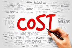 COST. Word cloud, business concept Stock Photography