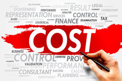 COST word cloud Stock Images
