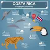 Costa Rica infographics stock illustrationer