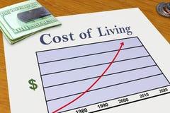 Coste de la vida cada vez mayor Imágenes de archivo libres de regalías