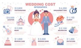 Coste Infographic de la boda stock de ilustración