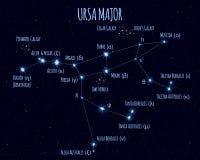 Costellazione completa di Ursa Major, illustrazione di vettore con i nomi delle stelle di base illustrazione vettoriale
