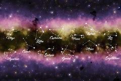 Costellazioni della stella di astrologia con i simboli dello zodiaco come astrologia, astronomia ed il concetto esoterico illustrazione vettoriale