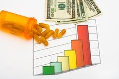 Costi aumentati di sanità Immagine Stock
