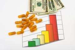 Costi aumentati di sanità Immagini Stock Libere da Diritti